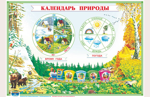 Картинки дя календаря природы