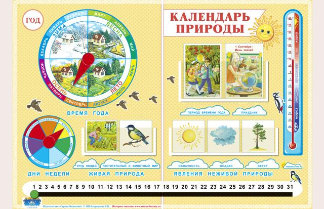 Картинки для календаря природы дошкольниками